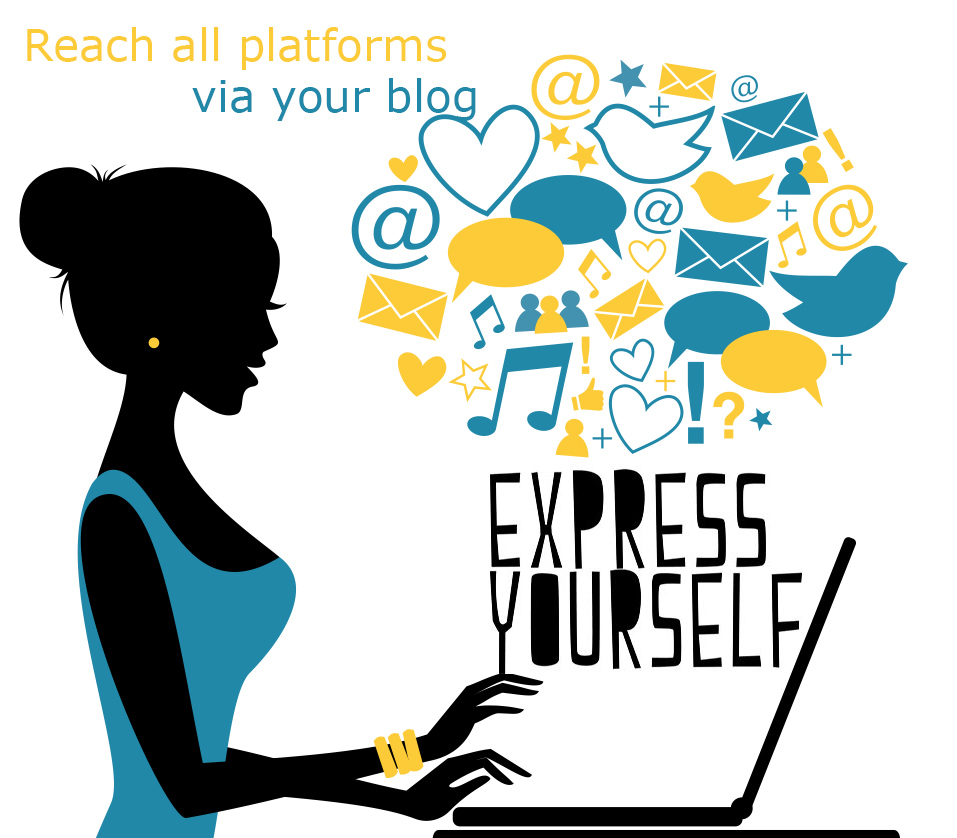 Express yourself via your own internet blogging website